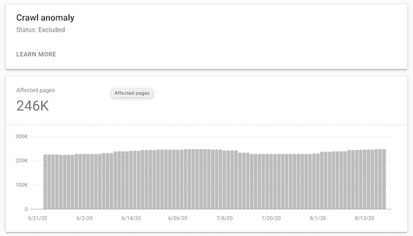 Crawl Anomaly Google Search Console screenshot