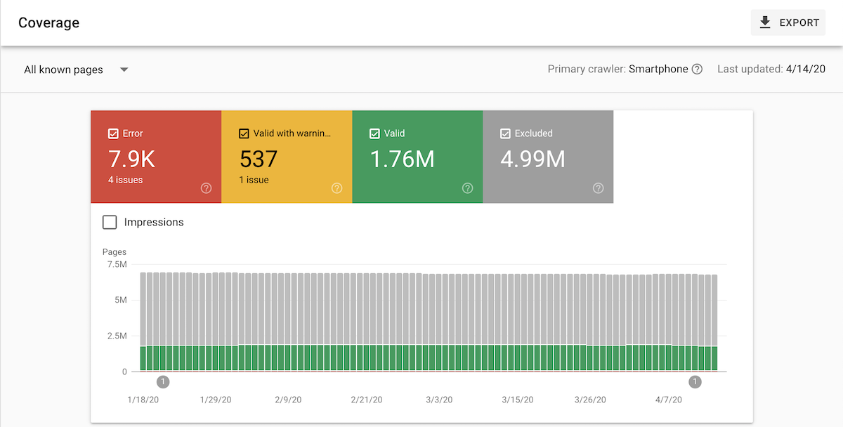 Screenshot of Google Search Console's Index Coverage report