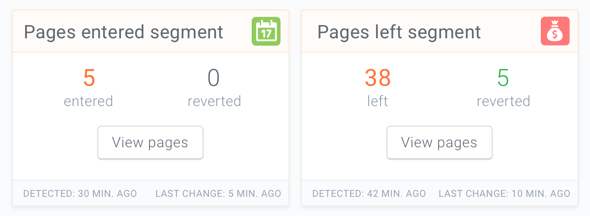 Change Tracking for Issues showing the total number of opened and resolved issues in ContentKing