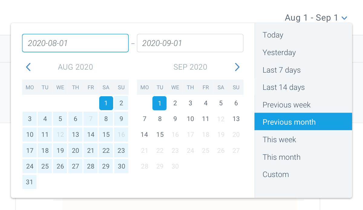 Open date range selector on dashboard in ContentKing letting users get a report for any date period