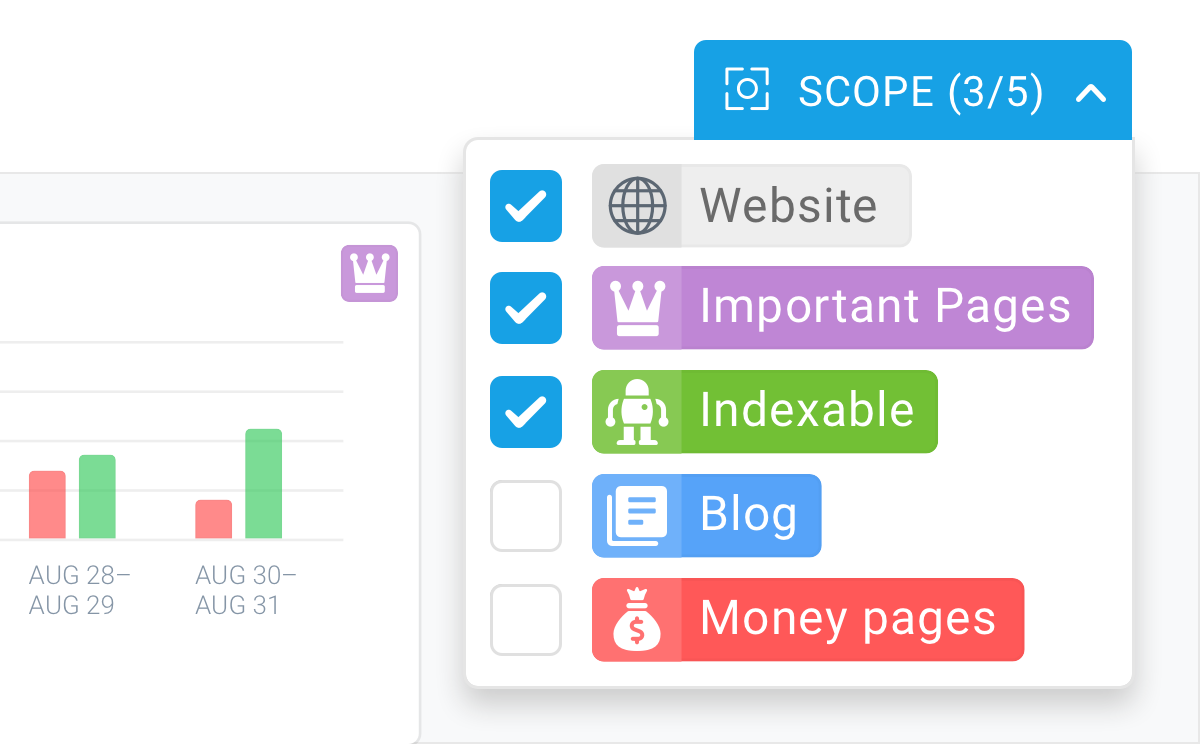 Open scope selector on dashboard in ContentKing allowing users to personalize their dashboard