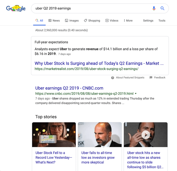 "A screenshot of the search results for the query ""uber Q2 2019 earnings""."