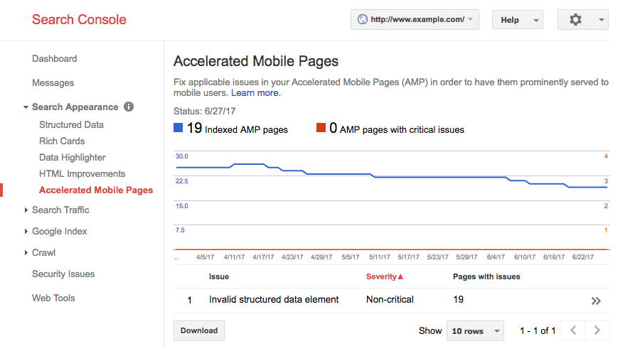 AMP in Google Search Console
