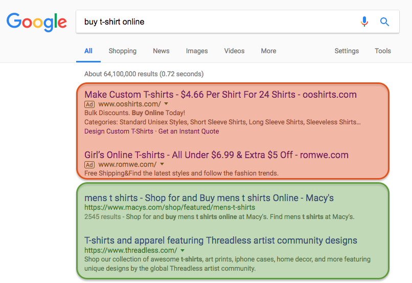 Search engine result page with SEO and SEA listings