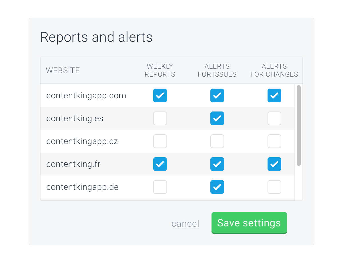 Configuration of alerts
