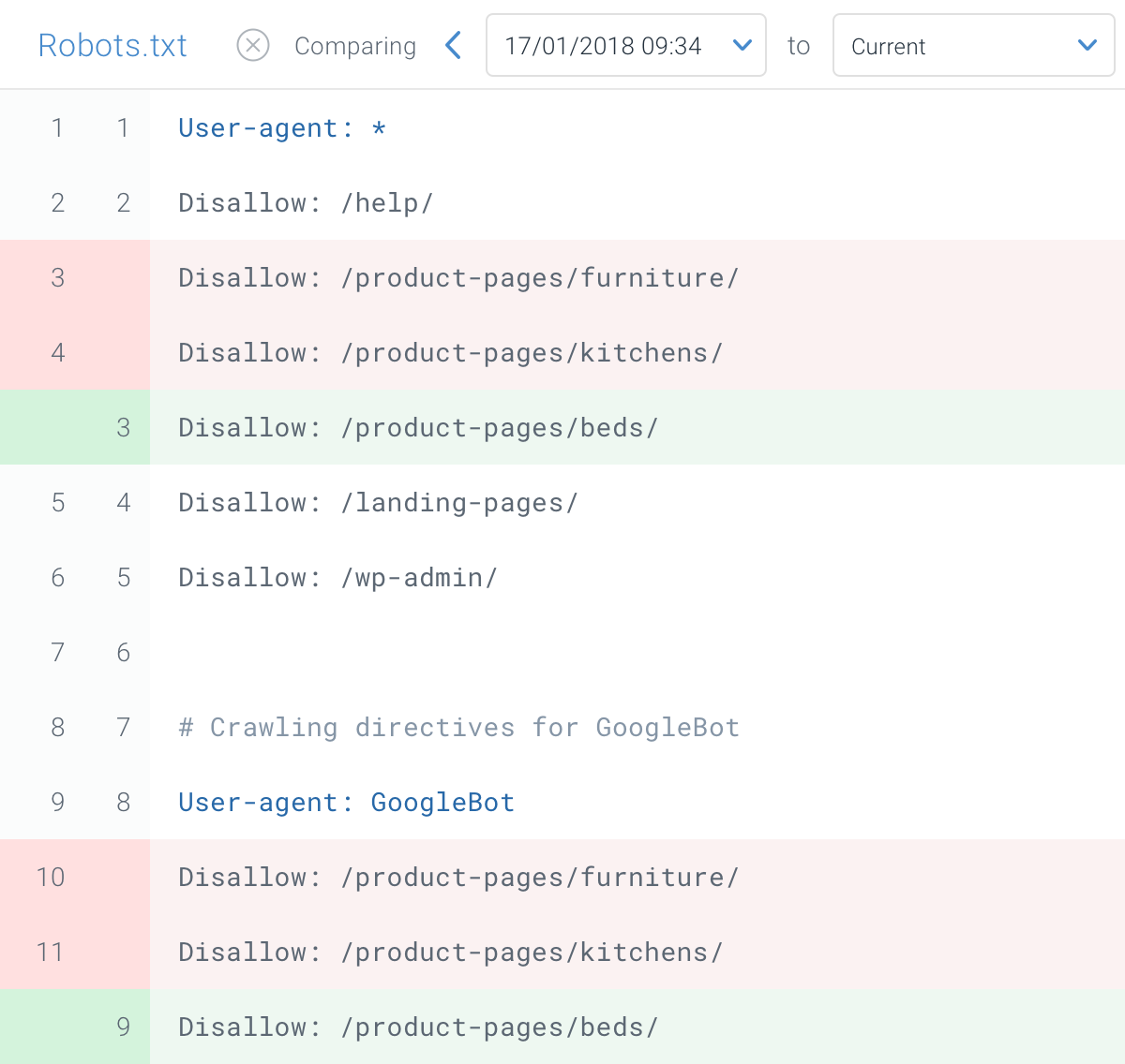 ContentKing - robots.txt change tracking