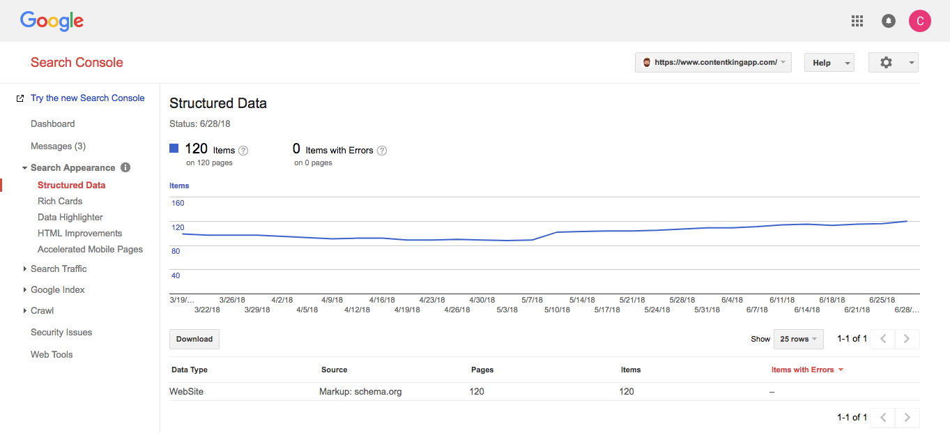 Schema Google Search Console Structured Data